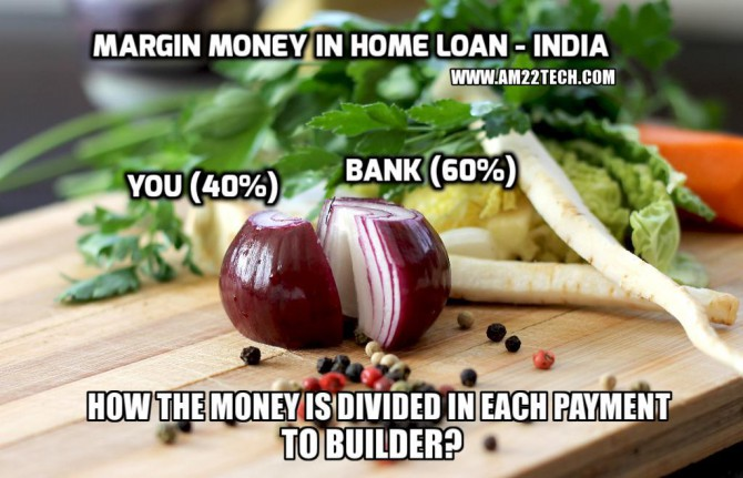 Margin money home loan india - How the payment is divided between you and bank?